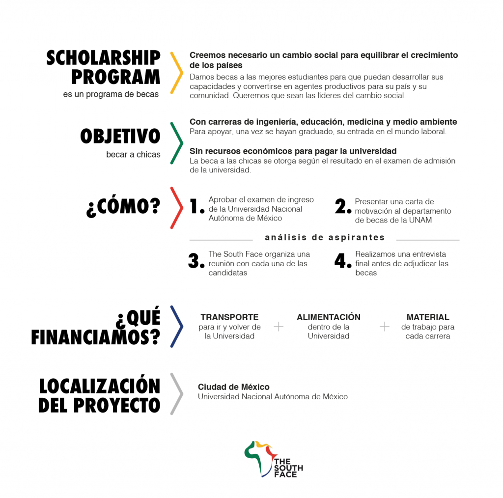 scholarship program-MEXICO