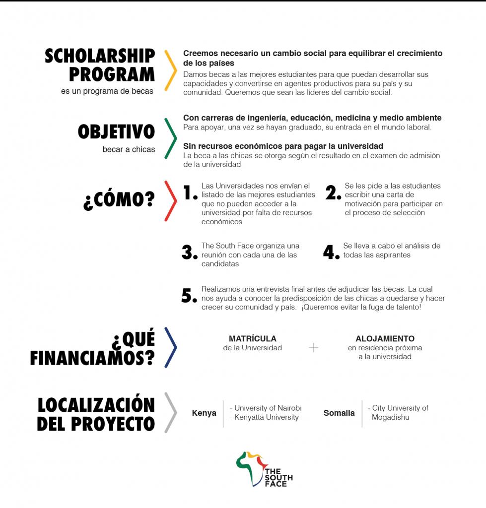 scholarship program-AFRICA